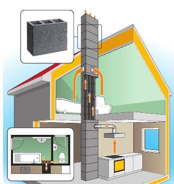 Шидель - вентиляционные каналы для Вашего дома