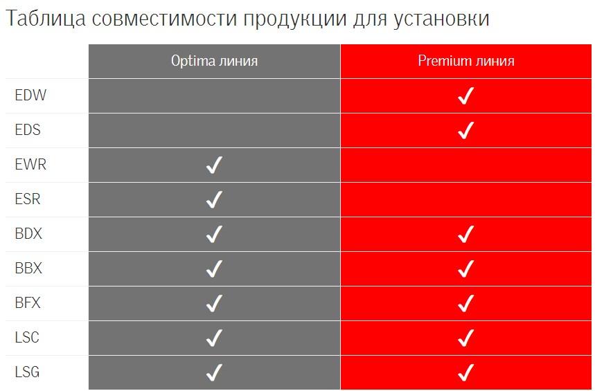 Tablica_sovm