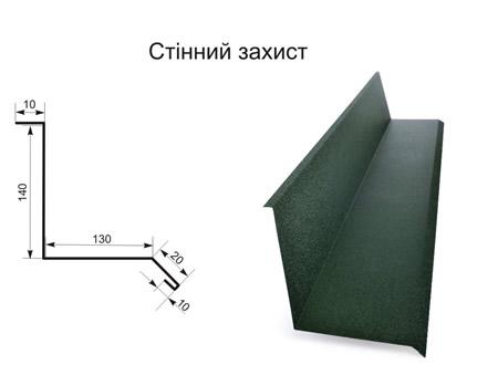 Стенная защита