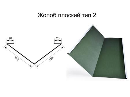 Жёлоб плоский тип 2